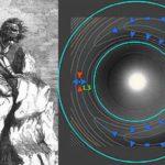 Kvaziměsíc Cruithne (Zajímavá věda)